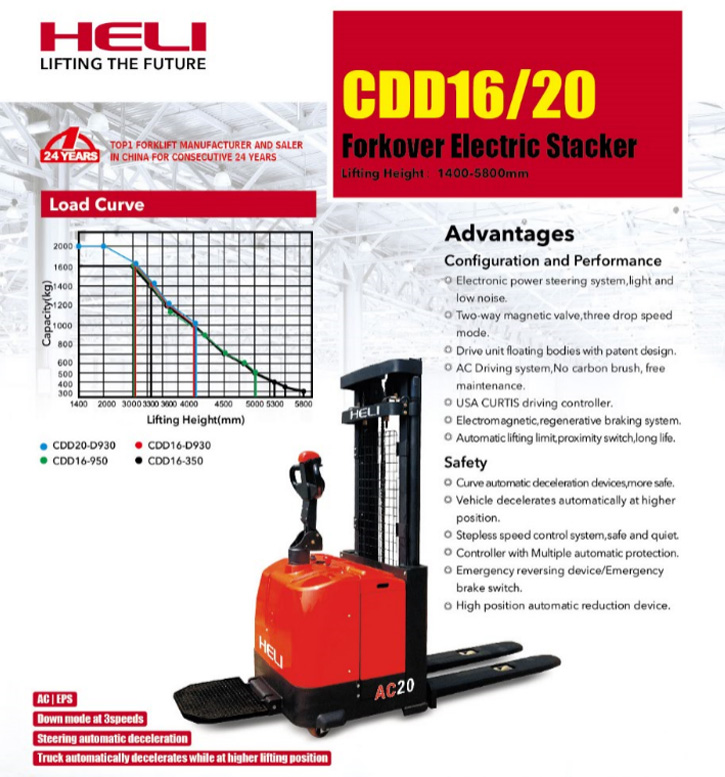 Electric Pallet truck NZ